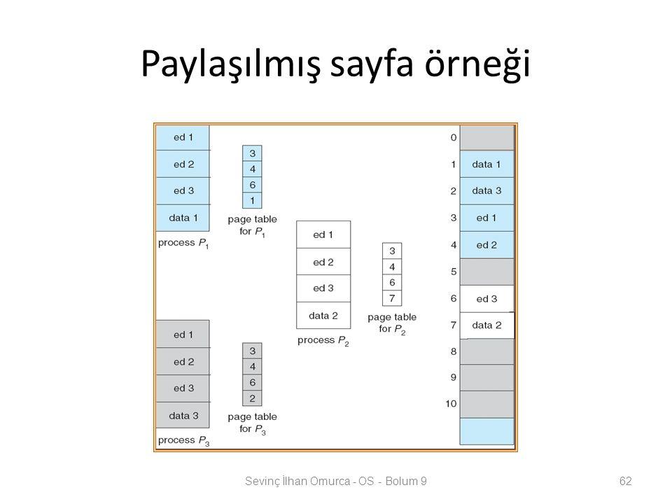 Paylaşılmış sayfa örneği Sevinç İlhan Omurca - OS - Bolum 962