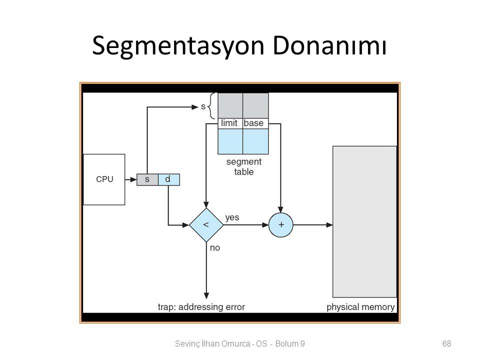 Segmentasyon Donanımı Sevinç İlhan Omurca - OS - Bolum 968