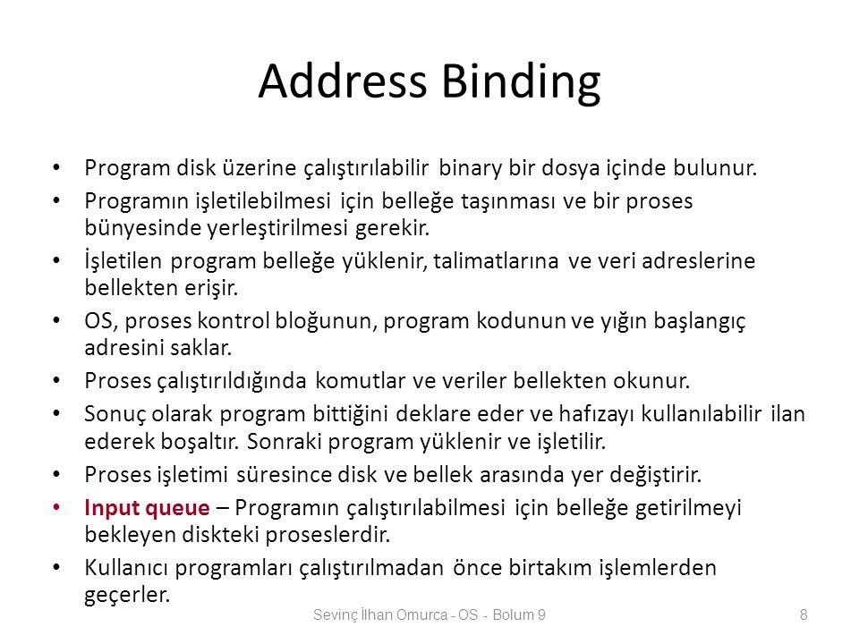 Address Binding Program disk üzerine çalıştırılabilir binary bir dosya içinde bulunur. Programın işletilebilmesi için belleğe taşınması ve bir proses