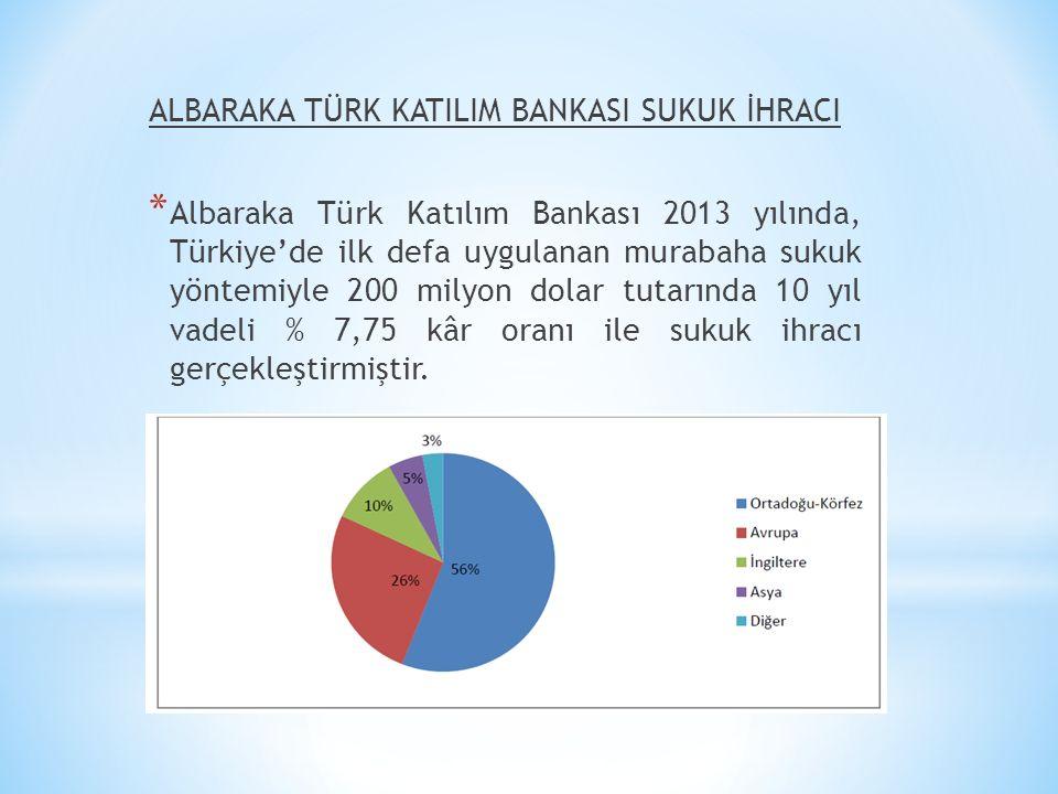 ALBARAKA TÜRK KATILIM BANKASI SUKUK İHRACI * Albaraka Türk Katılım Bankası 2013 yılında, Türkiye'de ilk defa uygulanan murabaha sukuk yöntemiyle 200 m