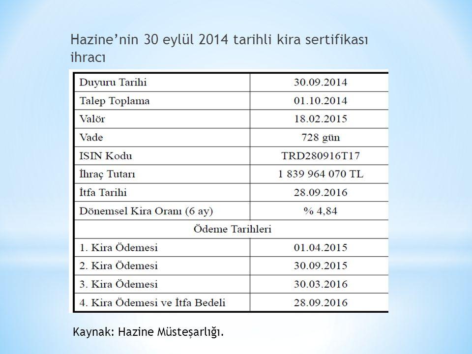 Hazine'nin 30 eylül 2014 tarihli kira sertifikası ihracı Kaynak: Hazine Müsteşarlığı.
