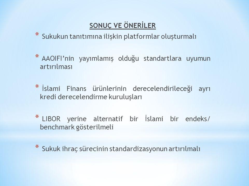 SONUÇ VE ÖNERİLER * Sukukun tanıtımına ilişkin platformlar oluşturmalı * AAOIFI'nin yayımlamış olduğu standartlara uyumun artırılması * İslami Finans