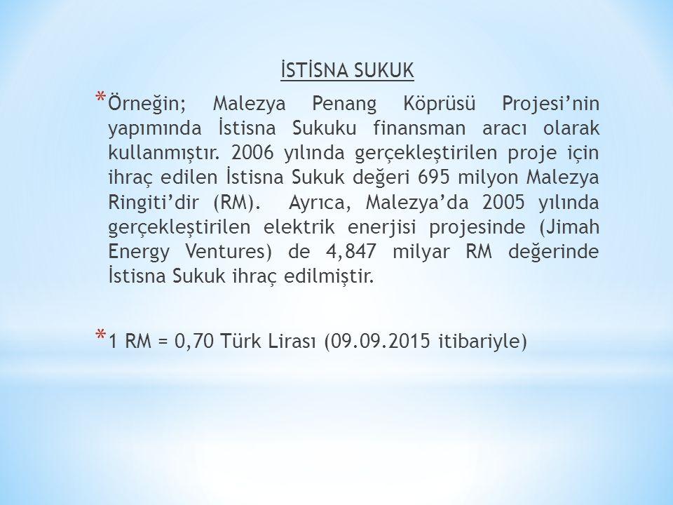 İSTİSNA SUKUK * Örneğin; Malezya Penang Köprüsü Projesi'nin yapımında İstisna Sukuku finansman aracı olarak kullanmıştır. 2006 yılında gerçekleştirile