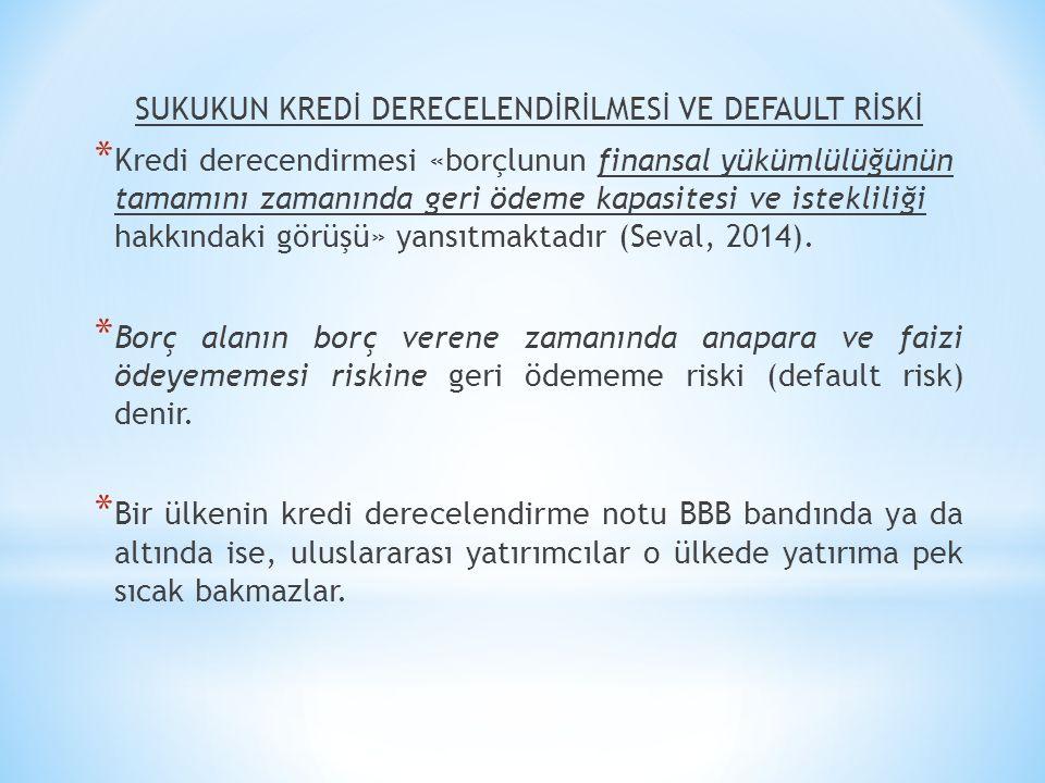 SUKUKUN KREDİ DERECELENDİRİLMESİ VE DEFAULT RİSKİ * Kredi derecendirmesi «borçlunun finansal yükümlülüğünün tamamını zamanında geri ödeme kapasitesi v