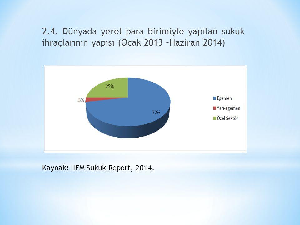2.4. Dünyada yerel para birimiyle yapılan sukuk ihraçlarının yapısı (Ocak 2013 –Haziran 2014) Kaynak: IIFM Sukuk Report, 2014.