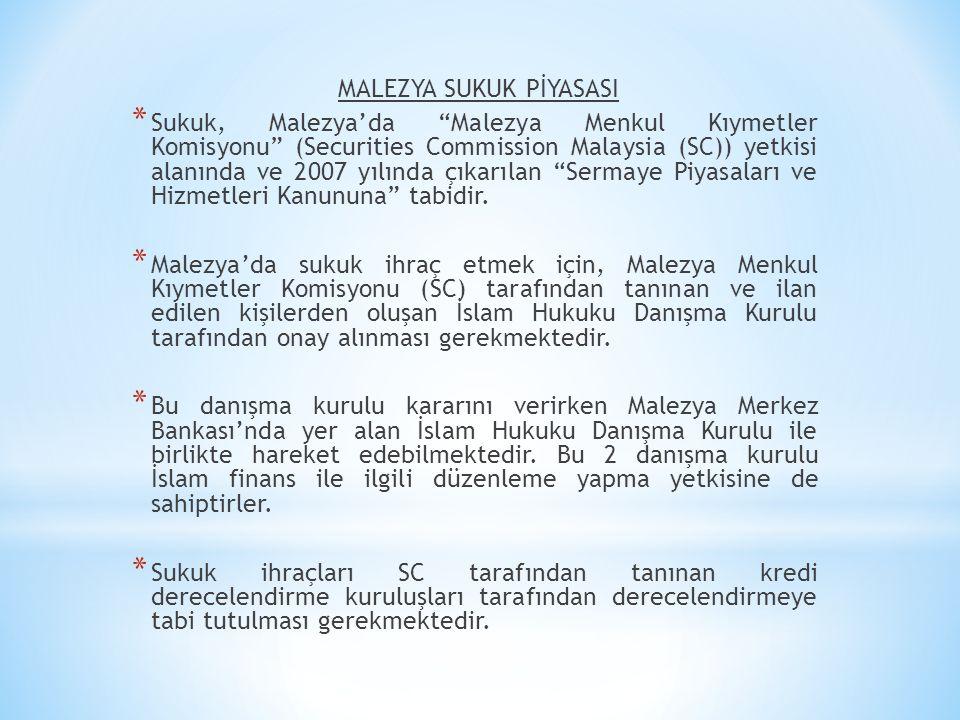 """MALEZYA SUKUK PİYASASI * Sukuk, Malezya'da """"Malezya Menkul Kıymetler Komisyonu"""" (Securities Commission Malaysia (SC)) yetkisi alanında ve 2007 yılında"""