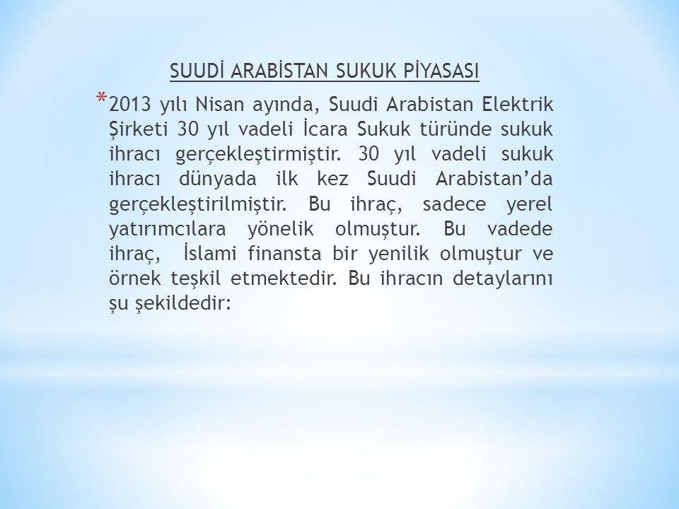 SUUDİ ARABİSTAN SUKUK PİYASASI * 2013 yılı Nisan ayında, Suudi Arabistan Elektrik Şirketi 30 yıl vadeli İcara Sukuk türünde sukuk ihracı gerçekleştirm