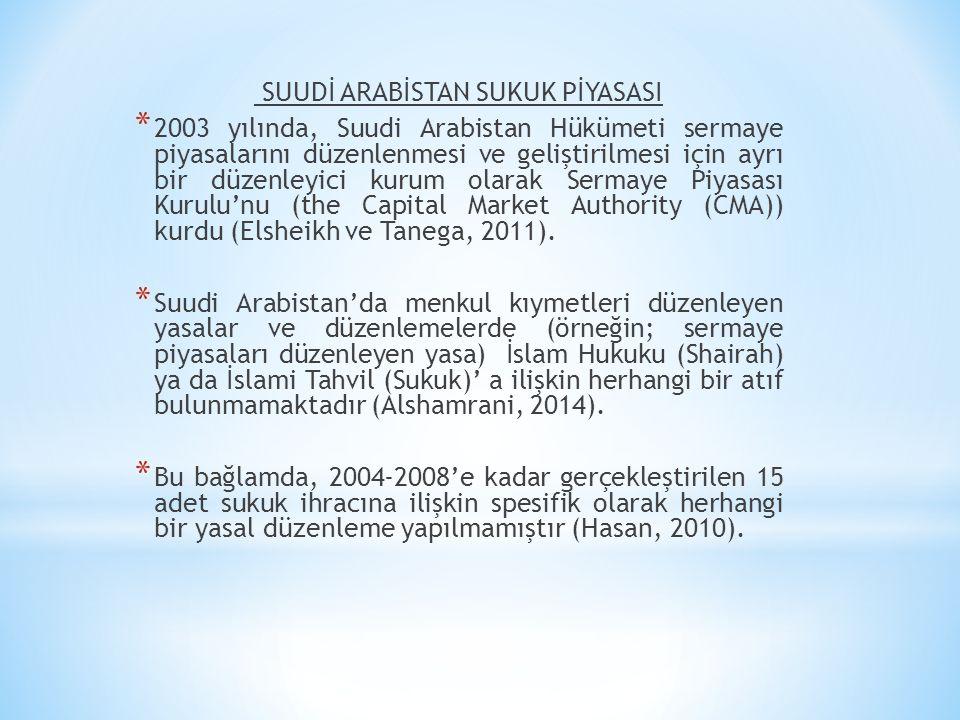 SUUDİ ARABİSTAN SUKUK PİYASASI * 2003 yılında, Suudi Arabistan Hükümeti sermaye piyasalarını düzenlenmesi ve geliştirilmesi için ayrı bir düzenleyici