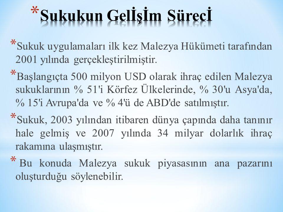 * Sukuk uygulamaları ilk kez Malezya Hükümeti tarafından 2001 yılında gerçekleştirilmiştir. * Başlangıçta 500 milyon USD olarak ihraç edilen Malezya s