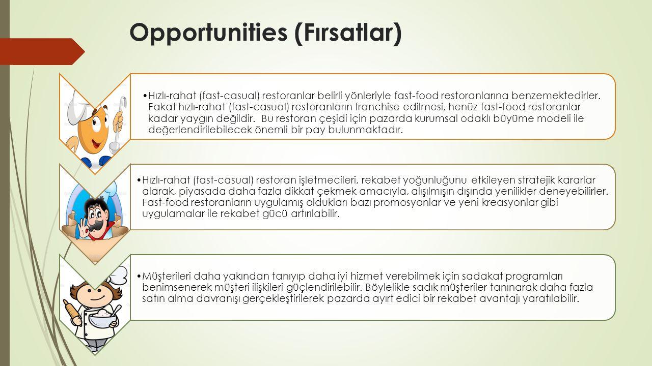 Opportunities (Fırsatlar) Hızlı-rahat (fast-casual) restoranlar belirli yönleriyle fast-food restoranlarına benzemektedirler. Fakat hızlı-rahat (fast-