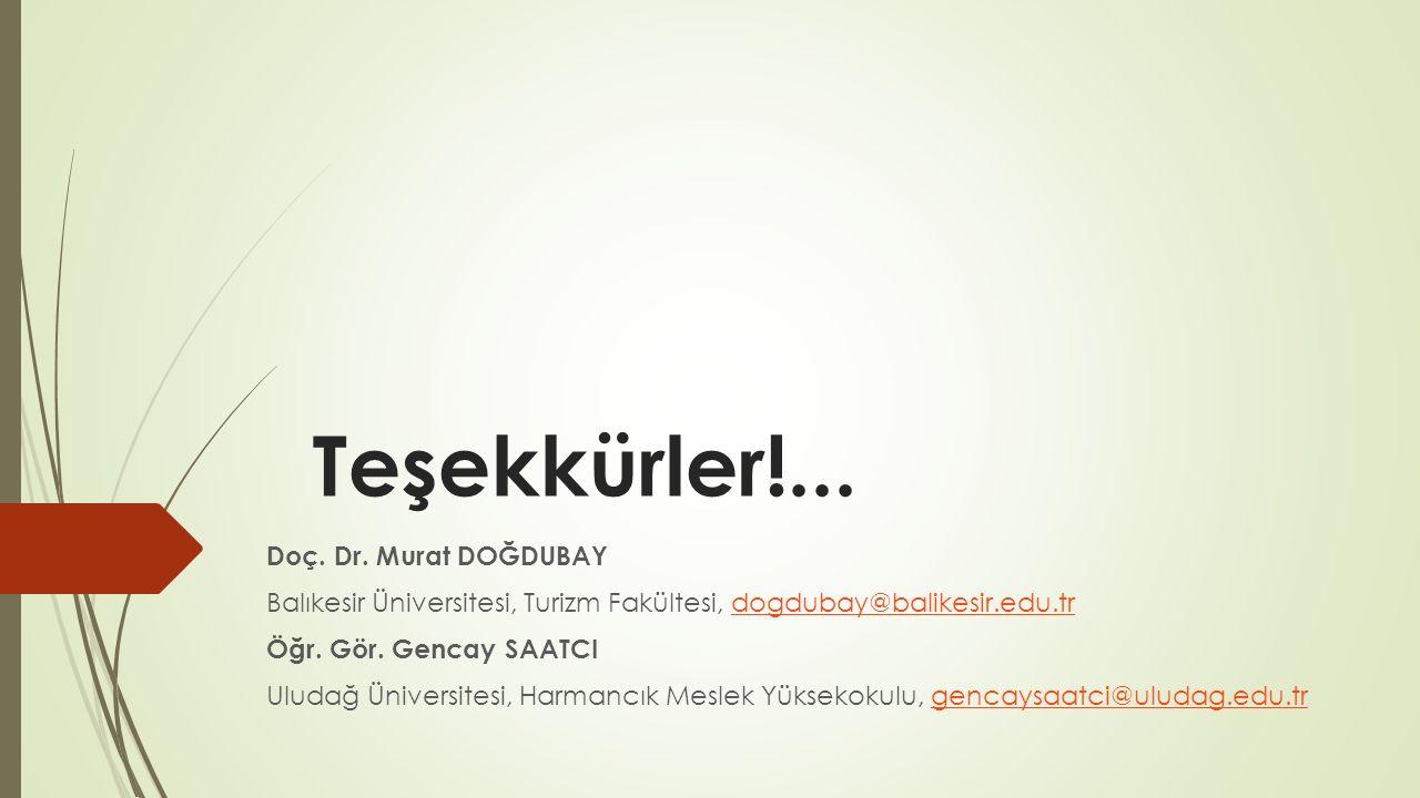 Teşekkürler!... Doç. Dr. Murat DOĞDUBAY Balıkesir Üniversitesi, Turizm Fakültesi, dogdubay@balikesir.edu.trdogdubay@balikesir.edu.tr Öğr. Gör. Gencay