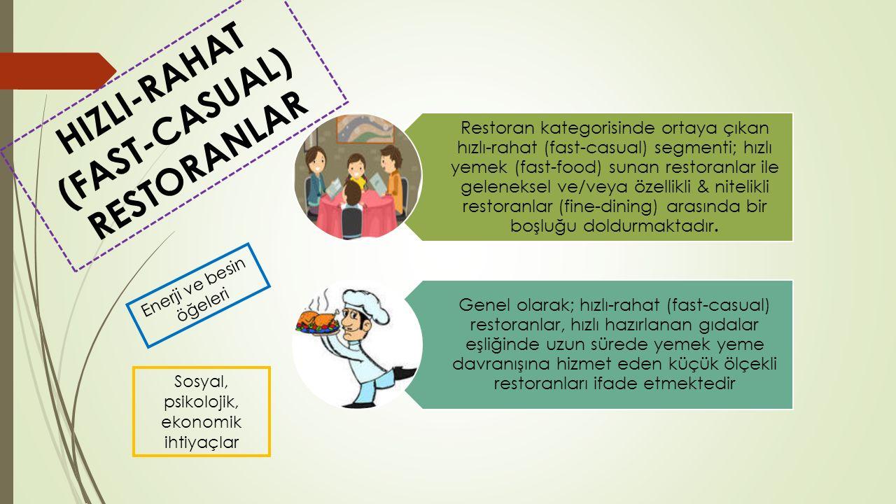Restoran kategorisinde ortaya çıkan hızlı-rahat (fast-casual) segmenti; hızlı yemek (fast-food) sunan restoranlar ile geleneksel ve/veya özellikli & n