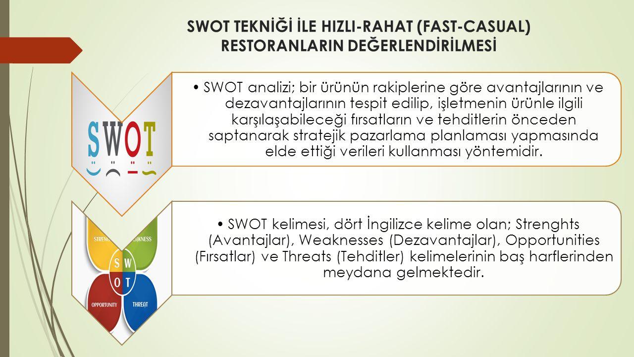 SWOT TEKNİĞİ İLE HIZLI-RAHAT (FAST-CASUAL) RESTORANLARIN DEĞERLENDİRİLMESİ SWOT analizi; bir ürünün rakiplerine göre avantajlarının ve dezavantajların