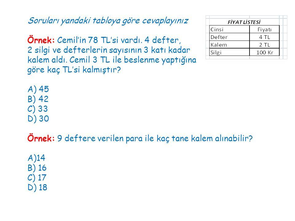 Soruları yandaki tabloya göre cevaplayınız Örnek: Cemil'in 78 TL'si vardı. 4 defter, 2 silgi ve defterlerin sayısının 3 katı kadar kalem aldı. Cemil 3