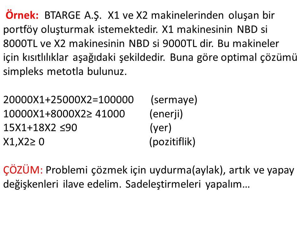 Örnek: BTARGE A.Ş. X1 ve X2 makinelerinden oluşan bir portföy oluşturmak istemektedir. X1 makinesinin NBD si 8000TL ve X2 makinesinin NBD si 9000TL di
