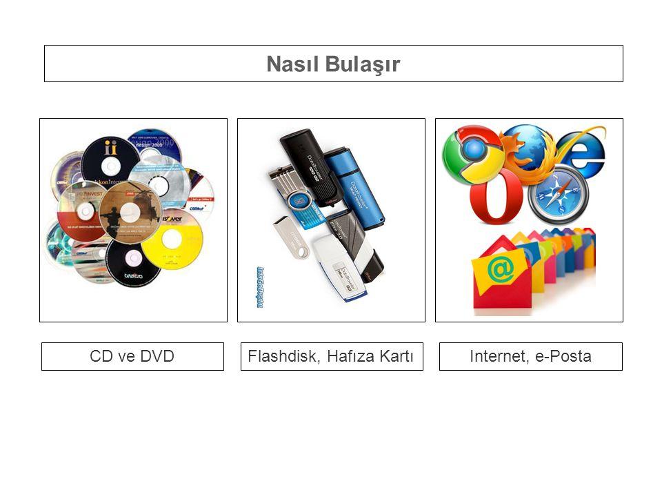 CD ve DVDFlashdisk, Hafıza KartıInternet, e-Posta Nasıl Bulaşır
