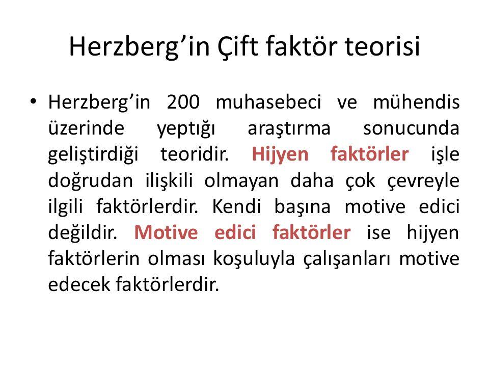 Herzberg'in Çift faktör teorisi Herzberg'in 200 muhasebeci ve mühendis üzerinde yeptığı araştırma sonucunda geliştirdiği teoridir. Hijyen faktörler iş