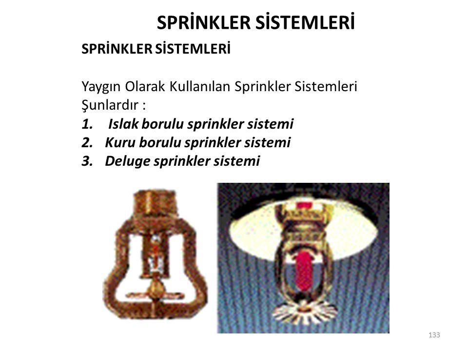 1.Islak Borulu Sprinkler Sistemi Yangına anında müdahale imkanı sağlar Sprinkler dışında çalışması zorunlu olan hiçbir ekipman yoktur Sistem, ısıya duyarlı ampullerin patlamasıyla faaliyete geçer Sadece patlayan sprinkler başlıklarından su akacağı için tüm alanın su altında kalması söz konusu değildir Suyun vereceği zarar en aza indirgenir 2.Kuru Borulu Sprinkler Sistemi Suyun donma riskinin olduğu mahallerde kullanılır Sprinkler dışında çalışması zorunlu olan hiçbir ekipman yoktur Sistem, ısıya duyarlı ampullerin patlamasıyla faaliyete geçer Suyun vereceği zarar en aza indirgenir Sadece patlayan sprinkler başlıklarından su akacağı için tüm alanın su altında kalması söz konusu değildir 3.Deluge Sprinkler Sistemi Sprinkler dışında sistemin çalışması için ayrıca dedektörlere ihtiyaç vardır sistemin tümü birden boşalacağı için daha etkili bir söndürme sağlanır Bunun yanında suyun vereceği zarar diğer sistemlere göre daha fazladır 134