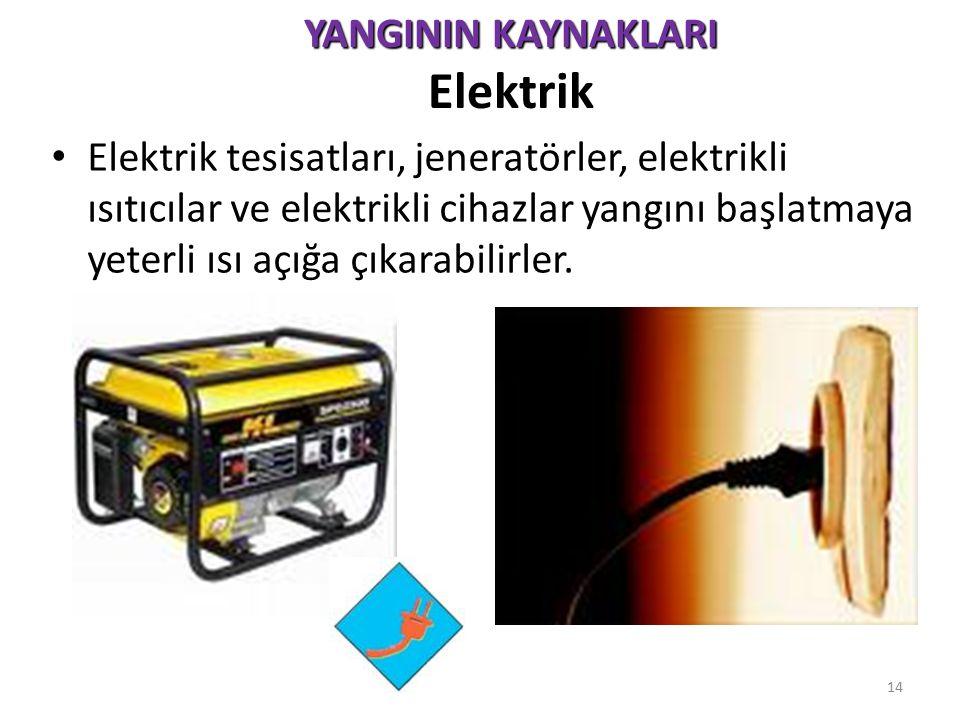 Aşırı Isı Sıcak işlemlerin yapıldığı yerlerde ısı kontrol sensörlerinin görev yapmamaları sonucu ısının gereğinden fazla artması Sıcak işlemlerin yapıldığı yerlerde ısı kontrol sensörlerinin görev yapmamaları sonucu ısının gereğinden fazla artması YANGININ KAYNAKLARI 15