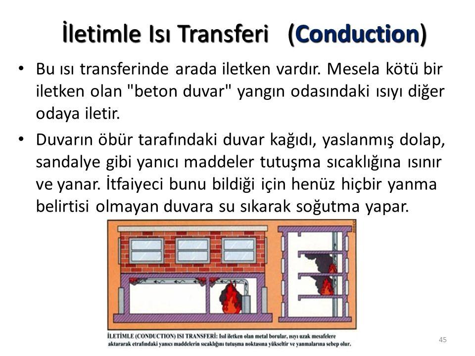 Taşınımla Isı Transferi (Convection) Arada gaz yada sıvı akışkan vardır.