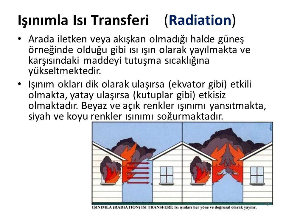 4-YANGININ SAFHALARINDAKİ TEHLİKELER 4-1- BAŞLANGIÇ SAFHASINDA ALEV DİLİ TEHLİKESİ (FLAME- OVER); Başlangıç safhasında Oksijen yeterli ama ısı yetersiz olduğundan tam yanma olmuyor.
