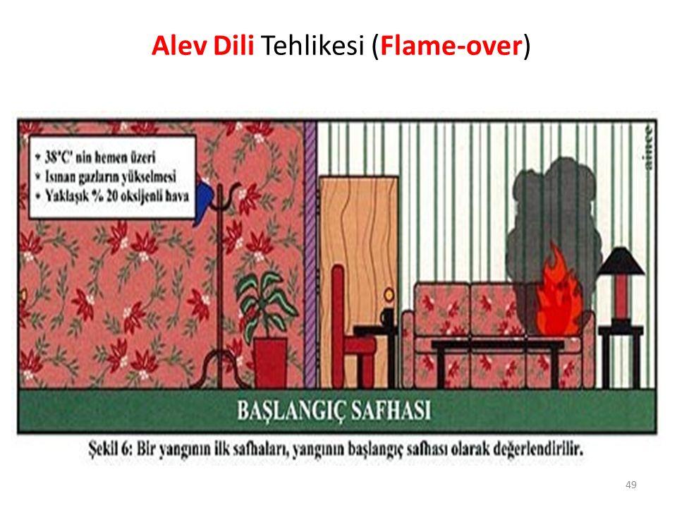 Alev Dili Tehlikesi (Flame-over) 49