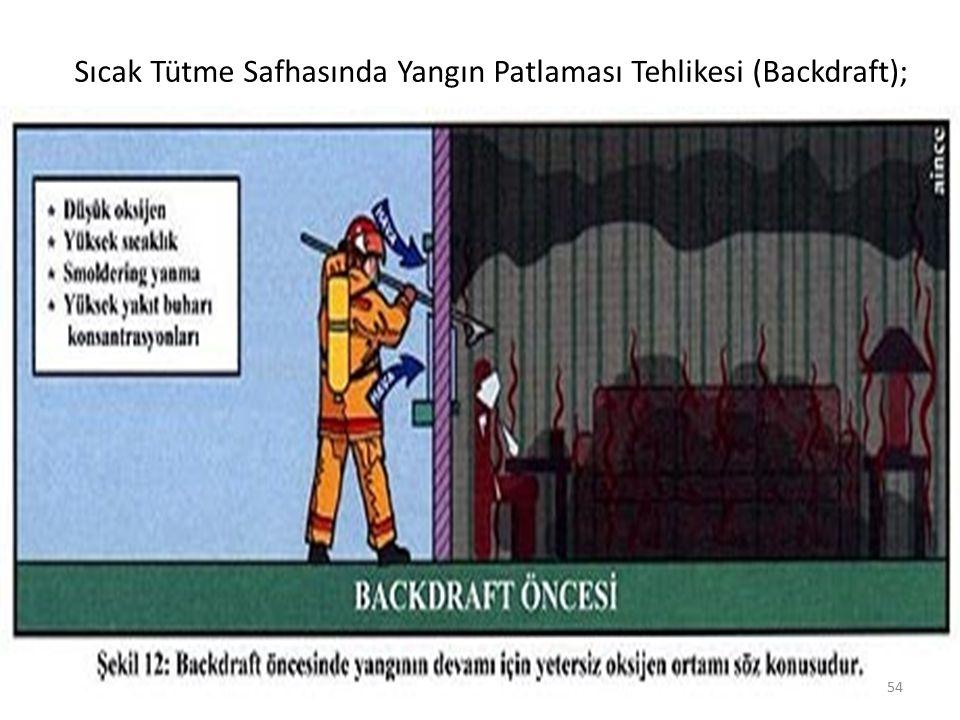 Sıcak Tütme Safhasında Yangın Patlaması Tehlikesi (Backdraft); 54