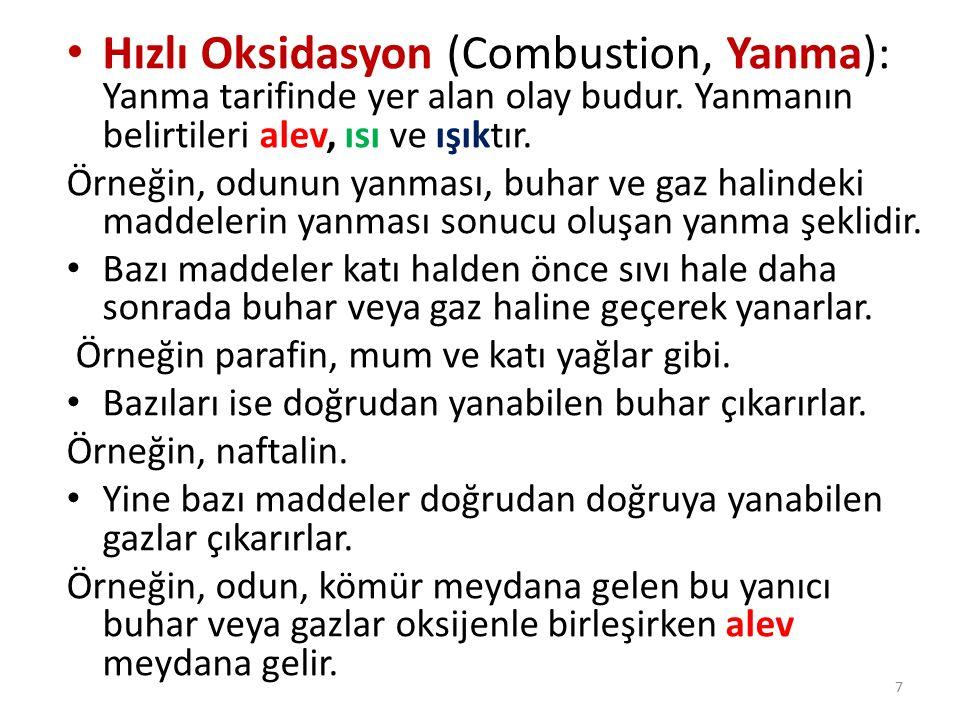 Çok Hızlı Oksidasyon (Explosion, Patlama): Gazların yanma şeklidir.