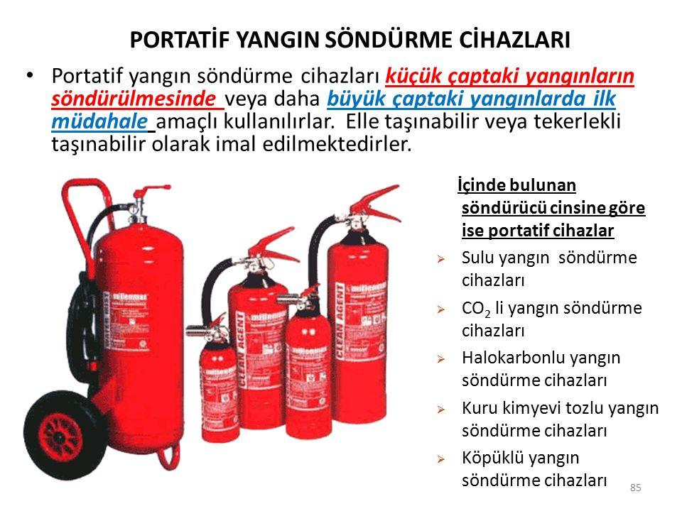 Portatif Söndürme Cihazlarının Seçim Esasları 1.Muhtemel yangın halinde yanabilenlerin ne tür maddelerden oluştuğu hangi yangın sınıflarında olabileceği belirlenmelidir.