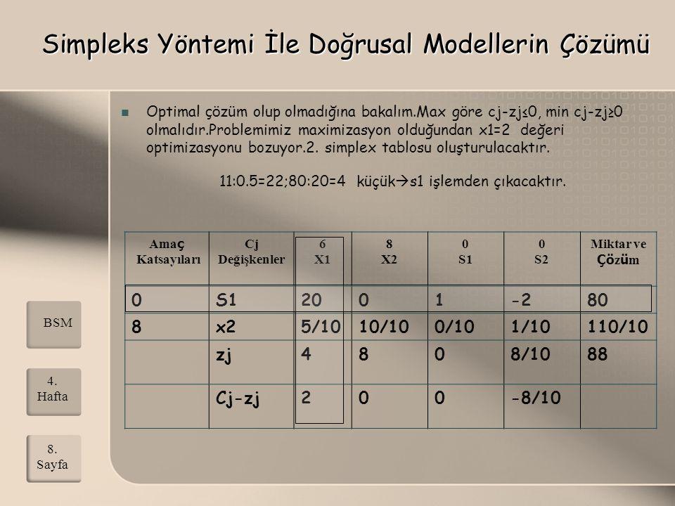 BSM 8. Sayfa 4. Hafta Simpleks Yöntemi İle Doğrusal Modellerin Çözümü Optimal çö z ü m olup olmadığına bakalım.Max g ö re cj-zj≤0, min cj-zj≥0 olmalıd