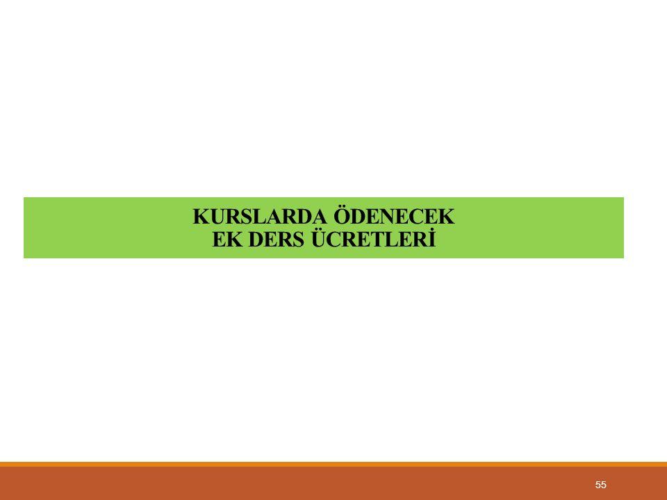 KURSLARDA ÖDENECEK EK DERS ÜCRETLERİ 55