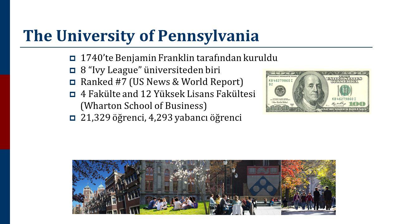 The University of Pennsylvania  1740'te Benjamin Franklin tarafından kuruldu  8 Ivy League üniversiteden biri  Ranked #7 (US News & World Report)  4 Fakülte and 12 Yüksek Lisans Fakültesi (Wharton School of Business)  21,329 öğrenci, 4,293 yabancı öğrenci