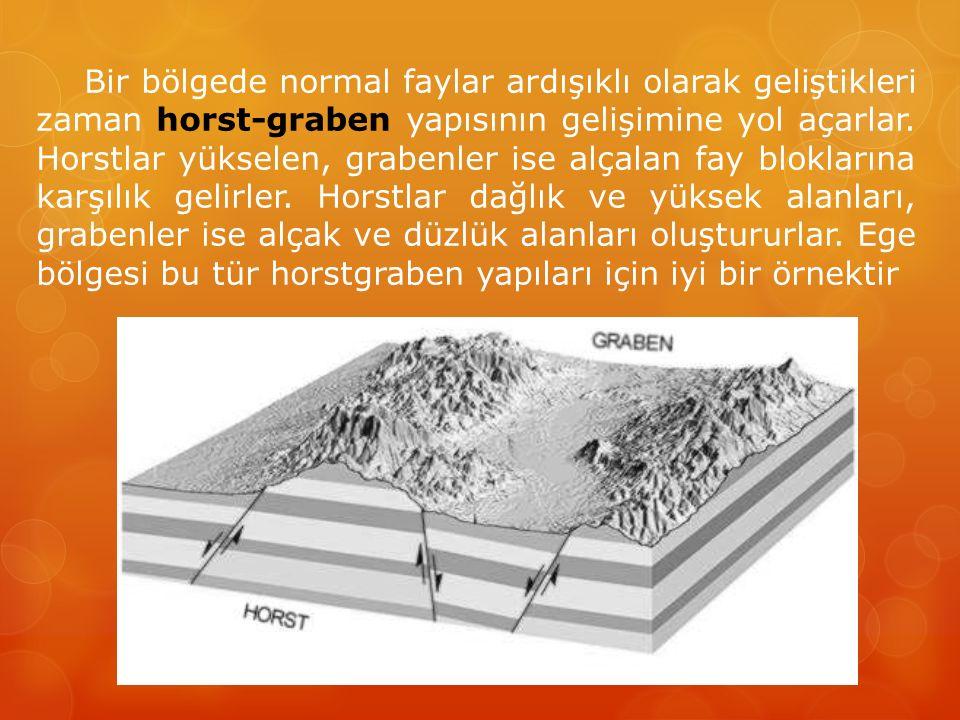 Bir bölgede normal faylar ardışıklı olarak geliştikleri zaman horst-graben yapısının gelişimine yol açarlar. Horstlar yükselen, grabenler ise alçalan
