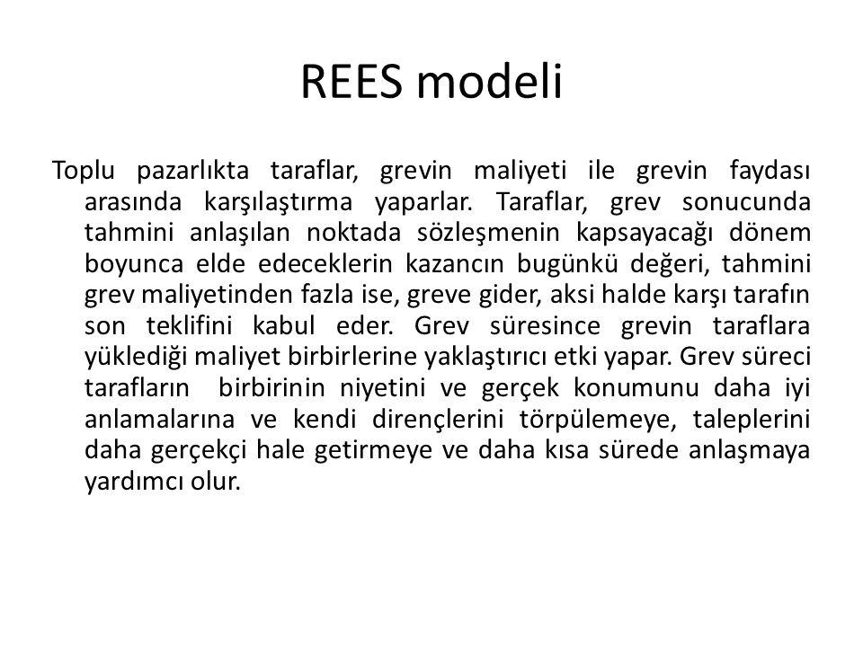 REES modeli Toplu pazarlıkta taraflar, grevin maliyeti ile grevin faydası arasında karşılaştırma yaparlar. Taraflar, grev sonucunda tahmini anlaşılan