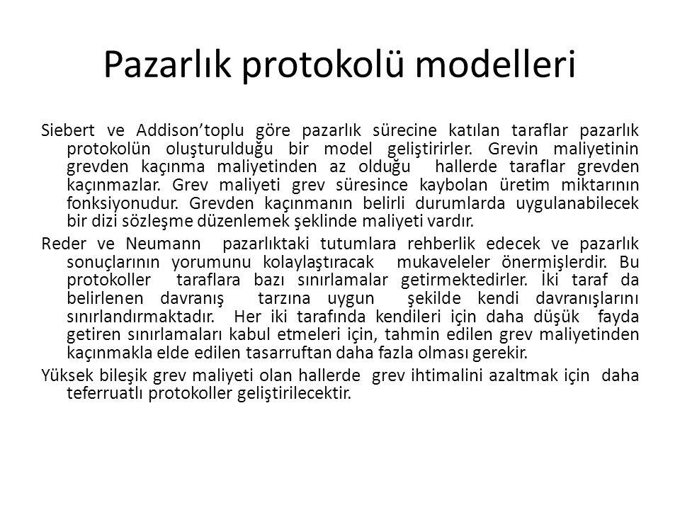 Pazarlık protokolü modelleri Siebert ve Addison'toplu göre pazarlık sürecine katılan taraflar pazarlık protokolün oluşturulduğu bir model geliştirirle
