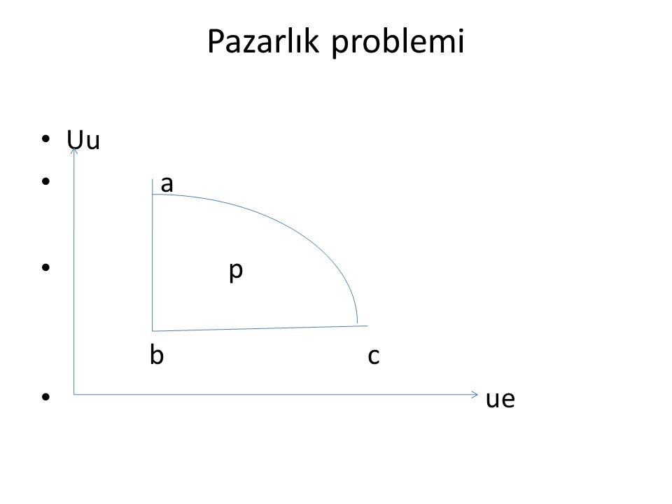 Pazarlık problemi Uu a p b c ue