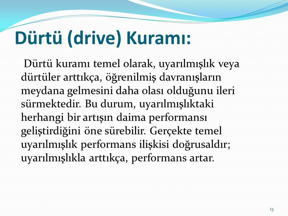 Dürtü (drive) Kuramı: Dürtü kuramı temel olarak, uyarılmışlık veya dürtüler arttıkça, öğrenilmiş davranışların meydana gelmesini daha olası olduğunu i