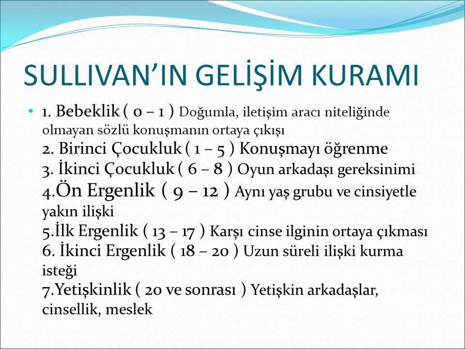 SULLIVAN'IN GELİŞİM KURAMI 1.