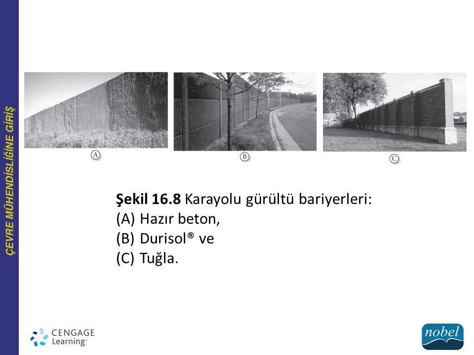 Şekil 16.8 Karayolu gürültü bariyerleri: (A)Hazır beton, (B)Durisol® ve (C)Tuğla.