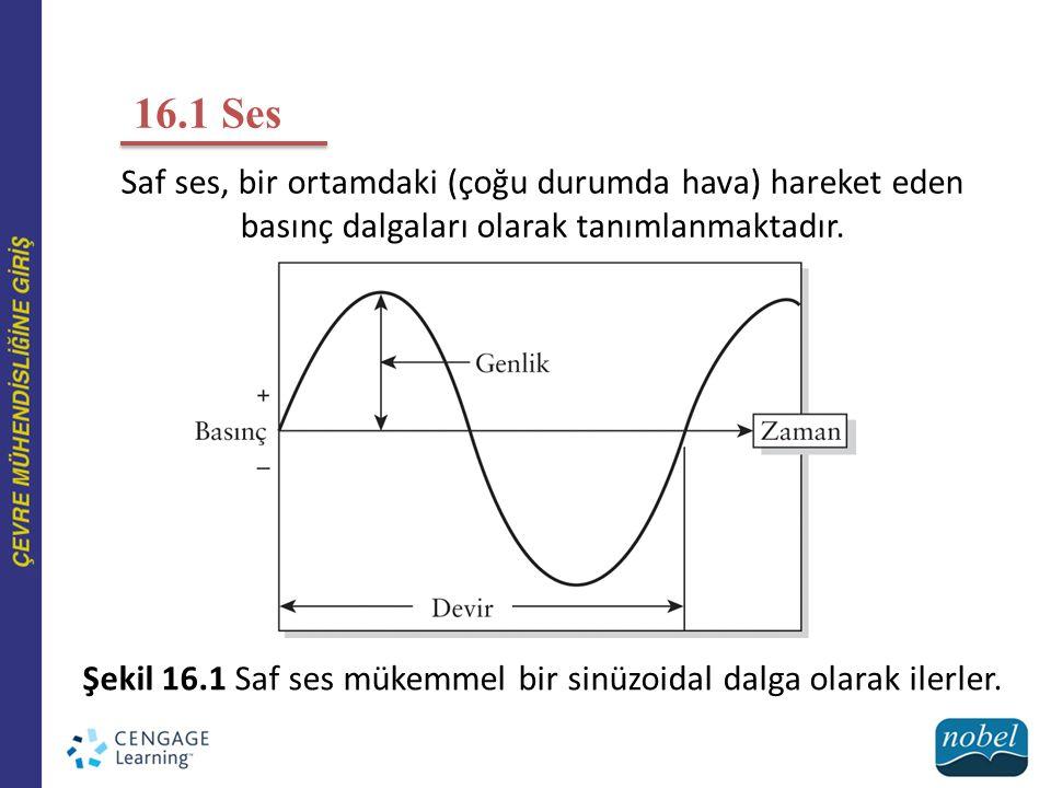 16.1 Ses Saf ses, bir ortamdaki (çoğu durumda hava) hareket eden basınç dalgaları olarak tanımlanmaktadır. Şekil 16.1 Saf ses mükemmel bir sinüzoidal