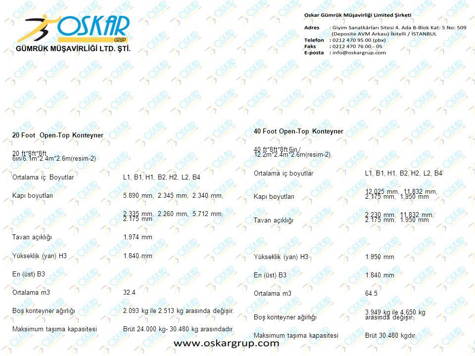 20 Foot Open-Top Konteyner 20 ft*8ft*8ft 6in/6.1m*2.4m*2.6m(resim-2) Ortalama iç BoyutlarL1, B1, H1, B2, H2, L2, B4 Kapı boyutları5.890 mm, 2.345 mm,