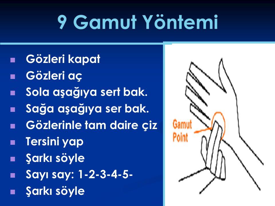 9 Gamut Yöntemi Gözleri kapat Gözleri aç Sola aşağıya sert bak. Sağa aşağıya ser bak. Gözlerinle tam daire çiz Tersini yap Şarkı söyle Sayı say: 1-2-3