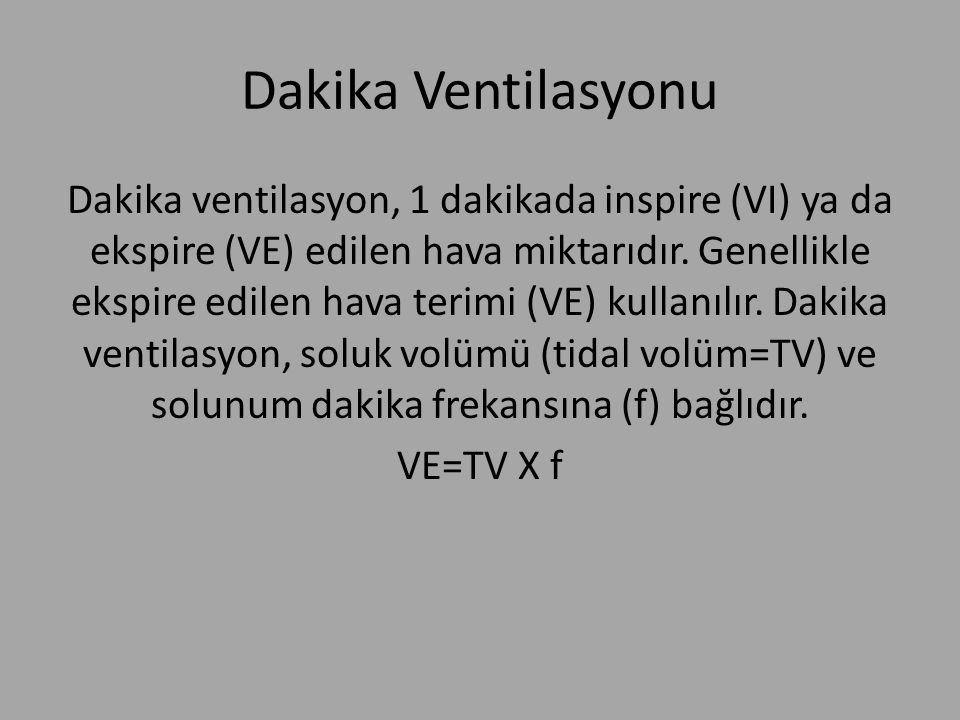 Dakika Ventilasyonu Dakika ventilasyon, 1 dakikada inspire (VI) ya da ekspire (VE) edilen hava miktarıdır. Genellikle ekspire edilen hava terimi (VE)