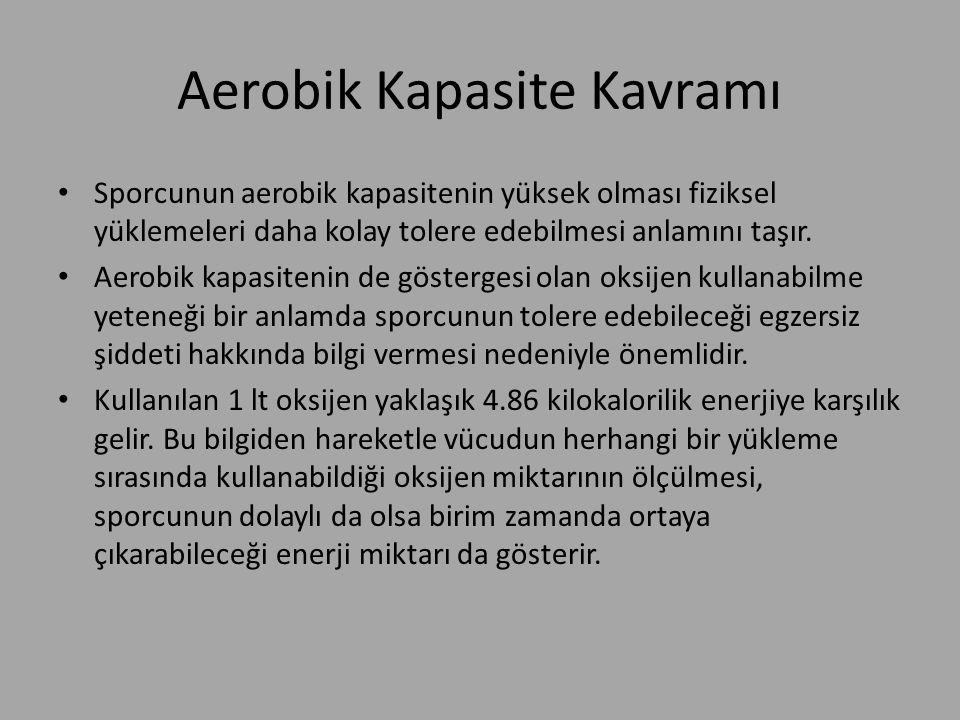 Aerobik Kapasite Kavramı Sporcunun aerobik kapasitenin yüksek olması fiziksel yüklemeleri daha kolay tolere edebilmesi anlamını taşır. Aerobik kapasit