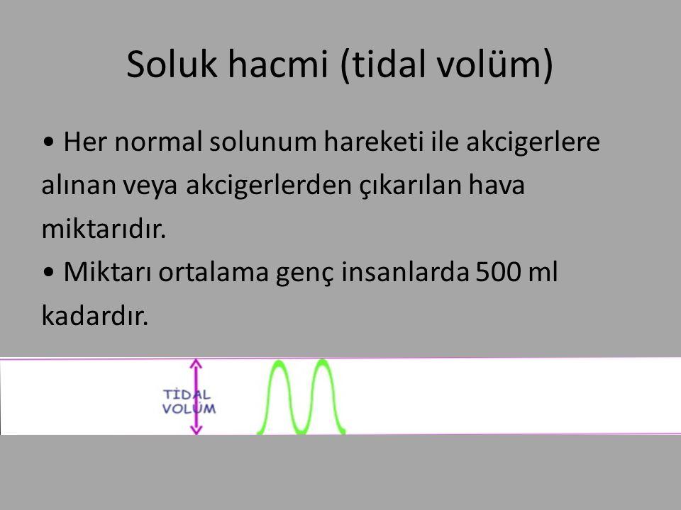 Soluk hacmi (tidal volüm) Her normal solunum hareketi ile akcigerlere alınan veya akcigerlerden çıkarılan hava miktarıdır. Miktarı ortalama genç insan