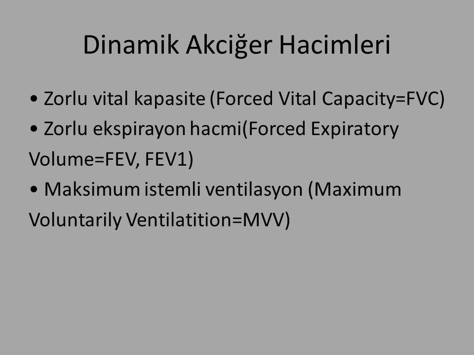 Dinamik Akciğer Hacimleri Zorlu vital kapasite (Forced Vital Capacity=FVC) Zorlu ekspirayon hacmi(Forced Expiratory Volume=FEV, FEV1) Maksimum istemli