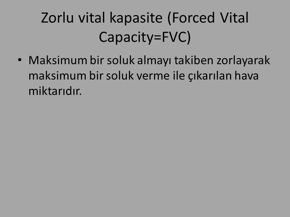 Zorlu vital kapasite (Forced Vital Capacity=FVC) Maksimum bir soluk almayı takiben zorlayarak maksimum bir soluk verme ile çıkarılan hava miktarıdır.