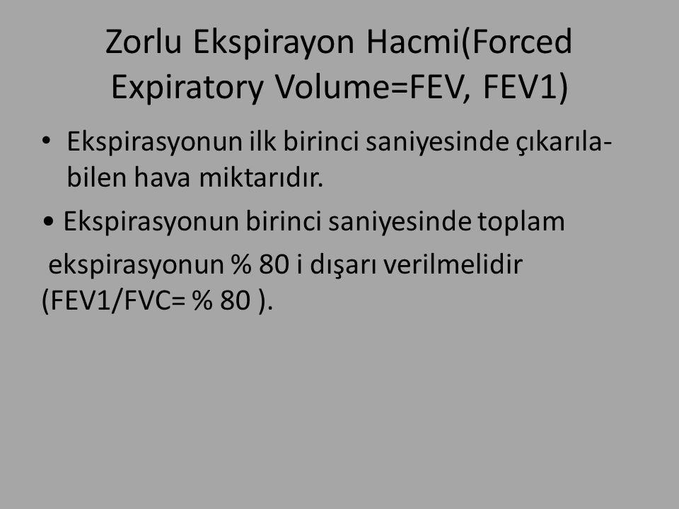 Zorlu Ekspirayon Hacmi(Forced Expiratory Volume=FEV, FEV1) Ekspirasyonun ilk birinci saniyesinde çıkarıla- bilen hava miktarıdır. Ekspirasyonun birinc