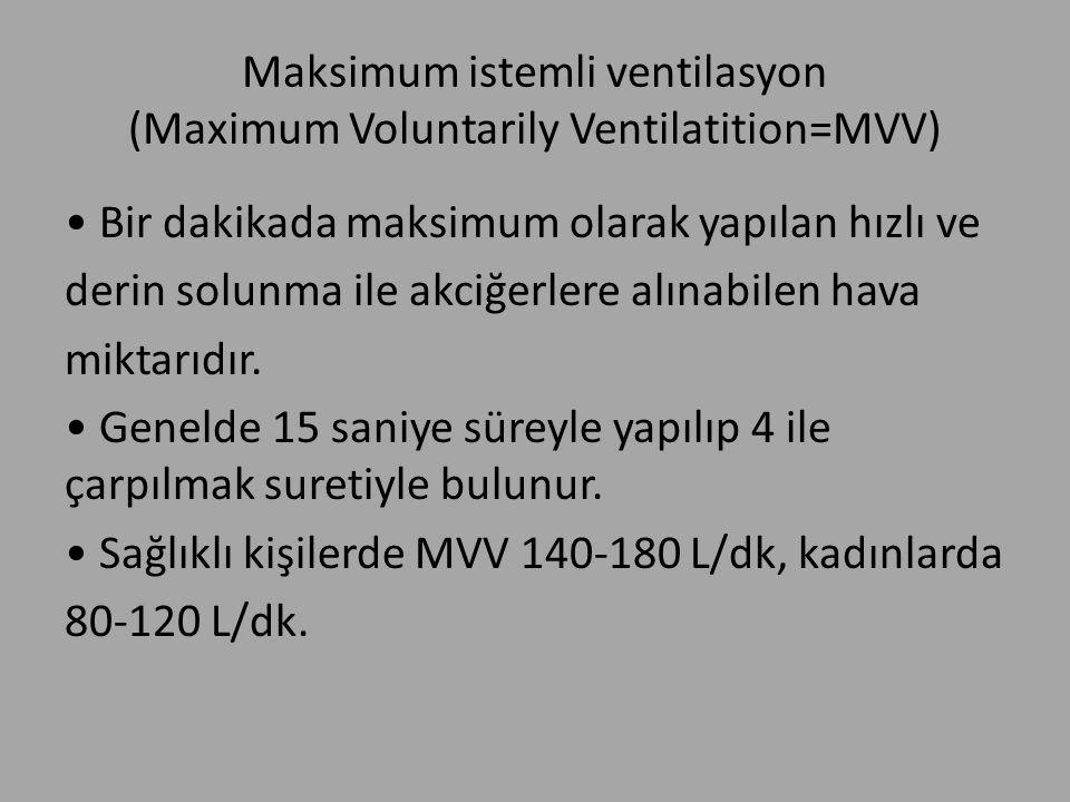 Maksimum istemli ventilasyon (Maximum Voluntarily Ventilatition=MVV) Bir dakikada maksimum olarak yapılan hızlı ve derin solunma ile akciğerlere alına