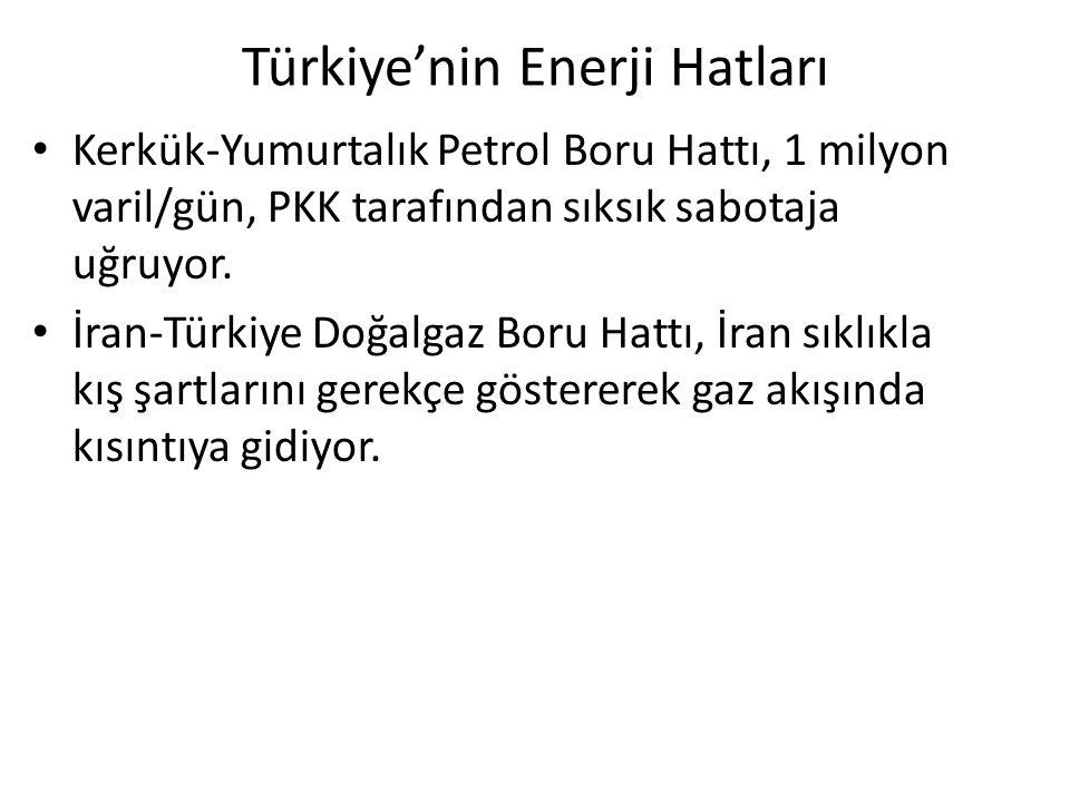 Türkiye'nin Enerji Hatları Kerkük-Yumurtalık Petrol Boru Hattı, 1 milyon varil/gün, PKK tarafından sıksık sabotaja uğruyor. İran-Türkiye Doğalgaz Boru